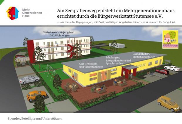 Bau Mehrgenerationenhaus